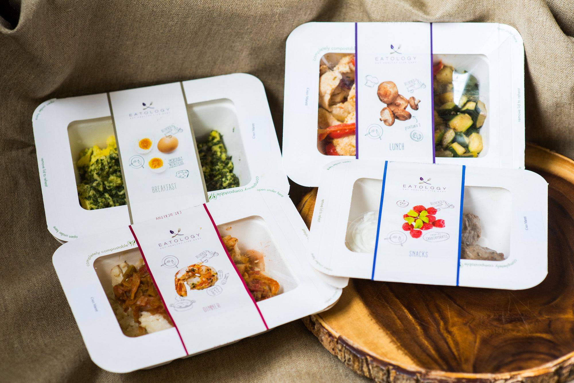 How To Choose A Meal Planning Company In Hong Kong