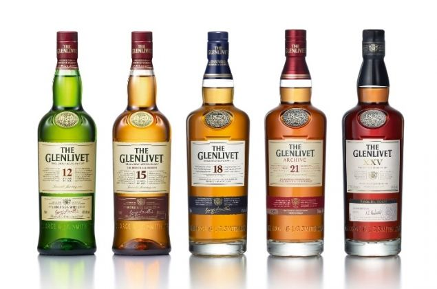 10 Things You Should Know About Scotch Whisky