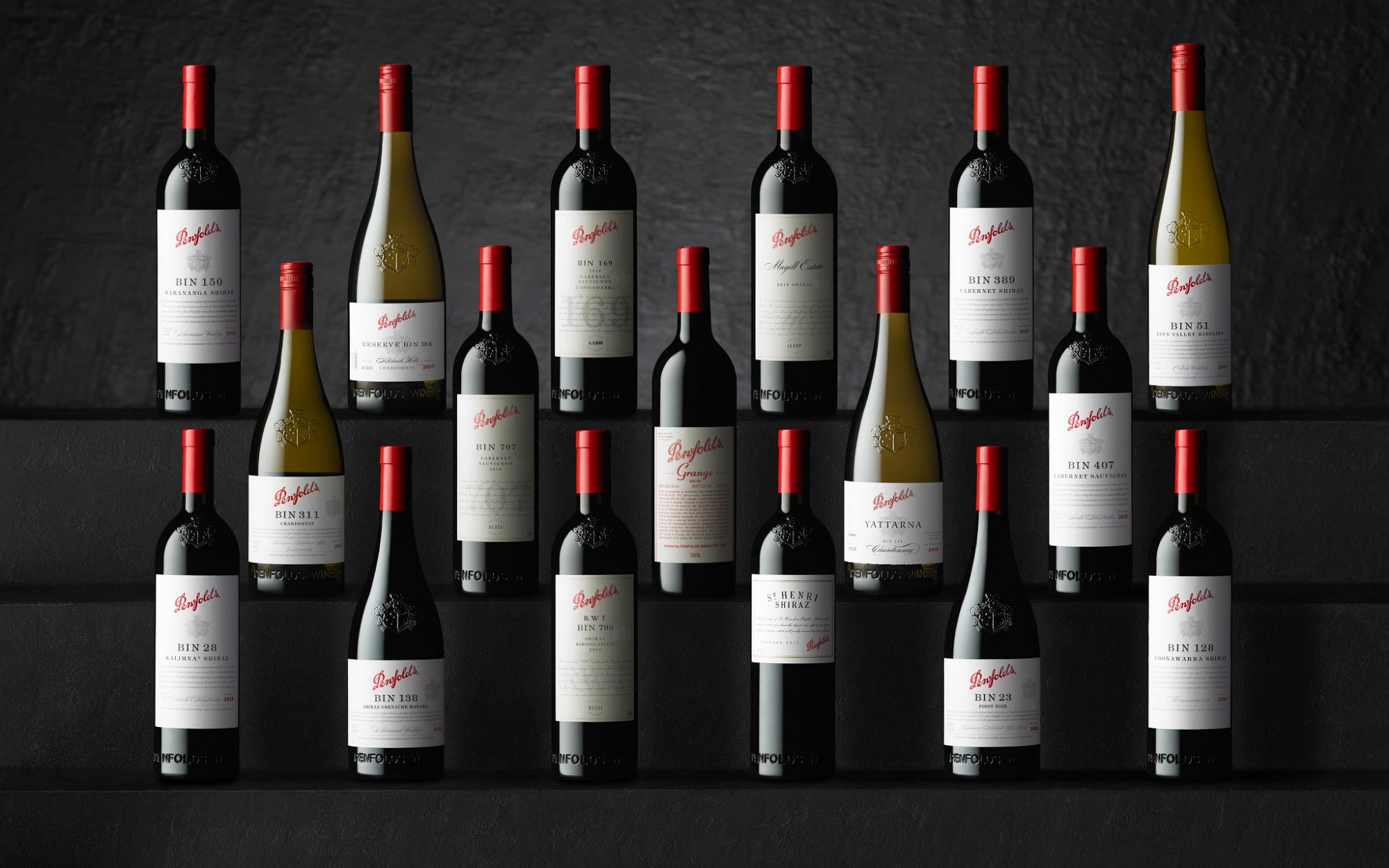 The 2020 Penfolds Collection Is Now On The Market