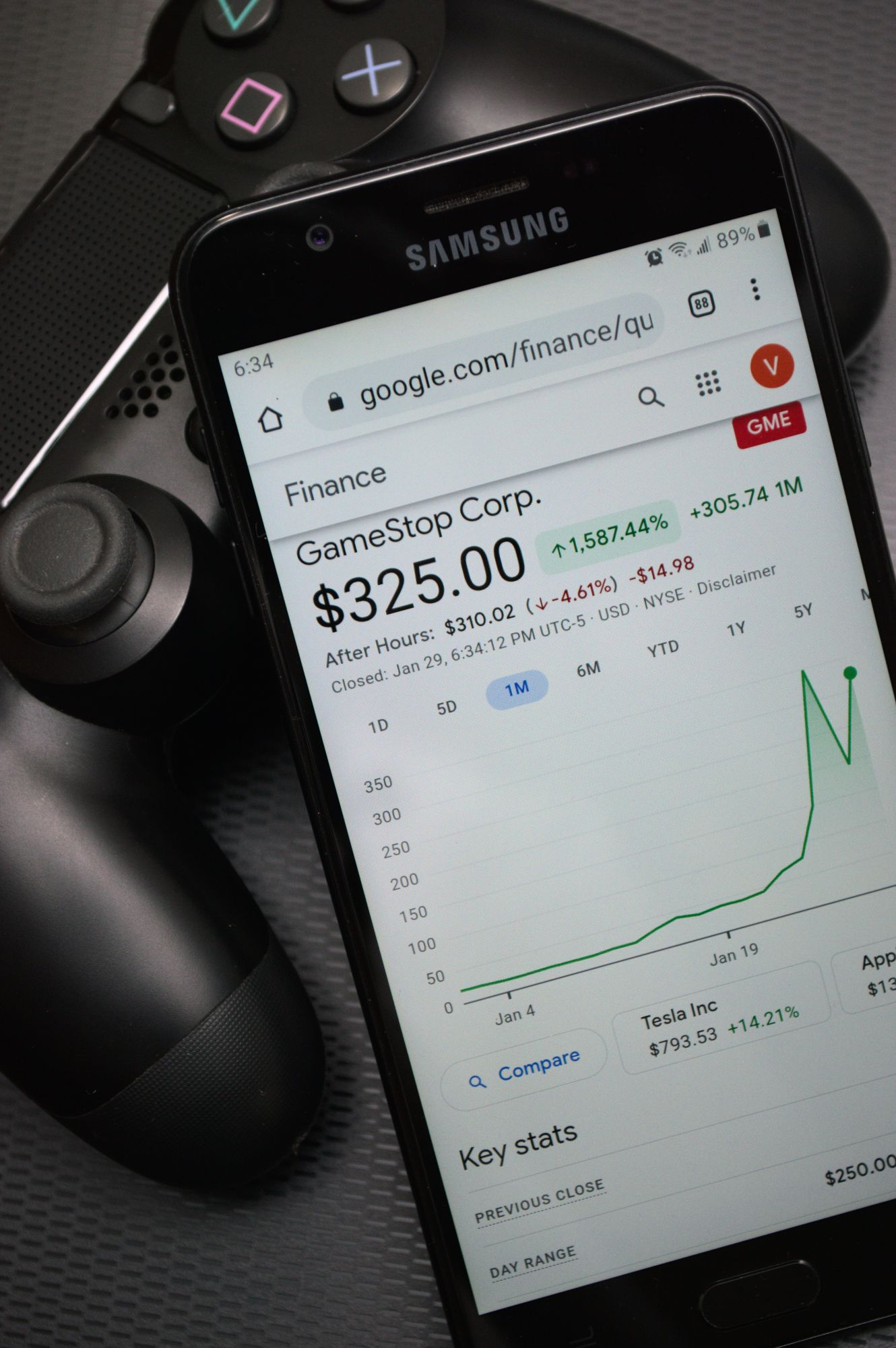 Is Gamestop's Stock Heading Towards Another Surge?