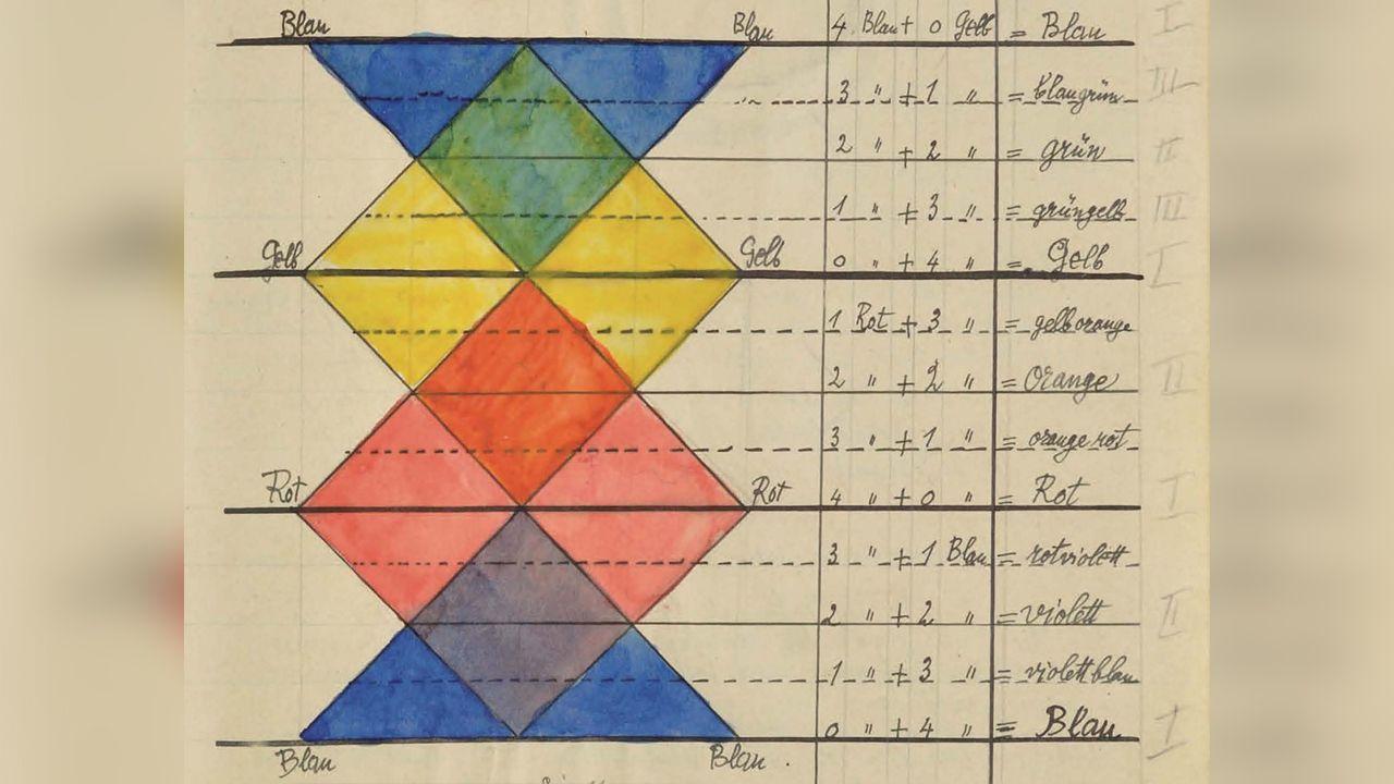 設計人必讀聖經!與畢卡索齊名的抽象藝術家,包浩斯大師筆記線上免費看