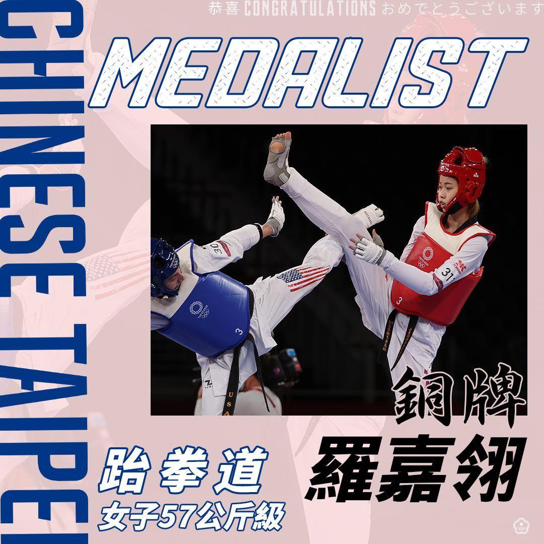 羅嘉翎。(圖片來源/中華奧會 Chinese Taipei Olympic Committee@Facebook)