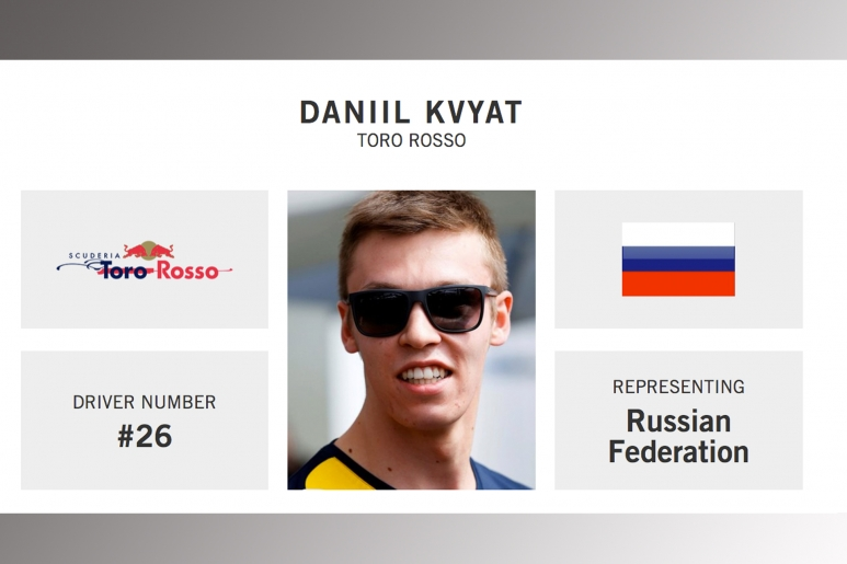 Daniil Kvyat.jpg